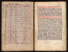 Ethiopic-calendar